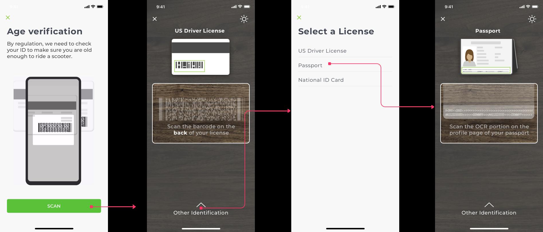 Refined ID scanning flow